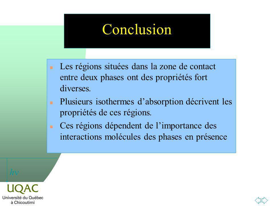 Conclusion Les régions situées dans la zone de contact entre deux phases ont des propriétés fort diverses.