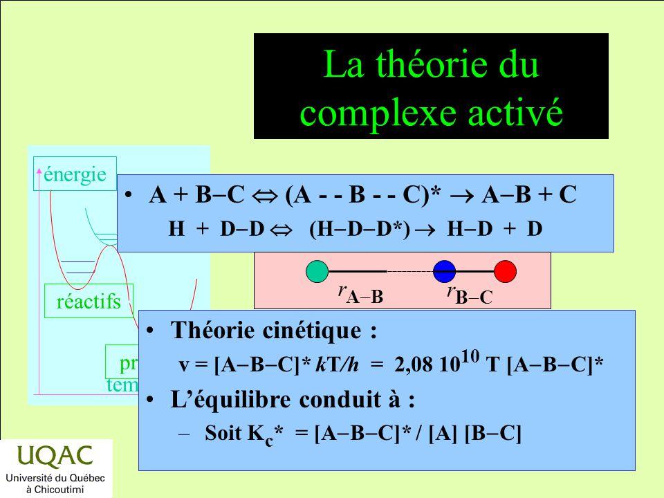 La théorie du complexe activé