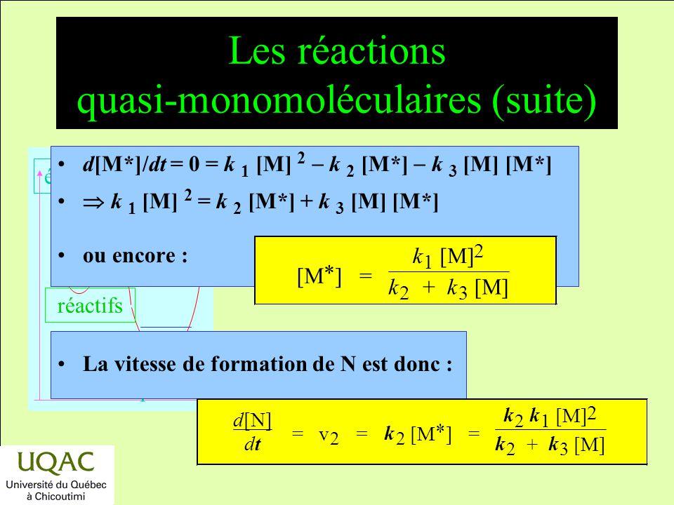 Les réactions quasi-monomoléculaires (suite)