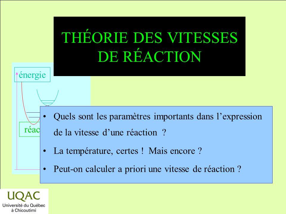 THÉORIE DES VITESSES DE RÉACTION