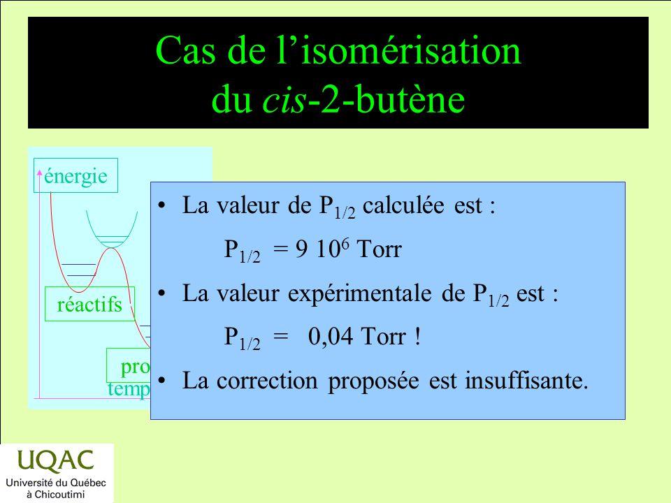 Cas de l'isomérisation du cis-2-butène
