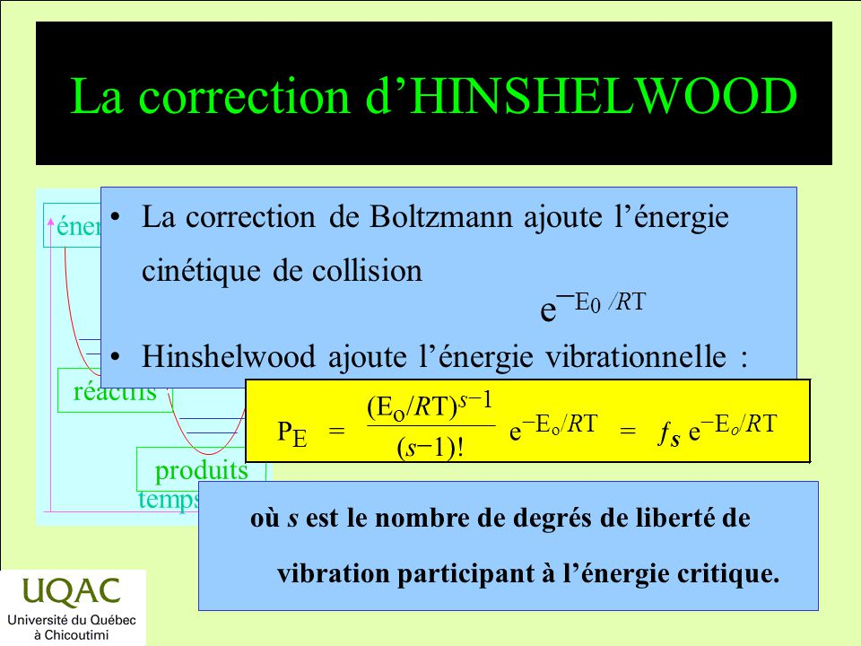 La correction d'HINSHELWOOD