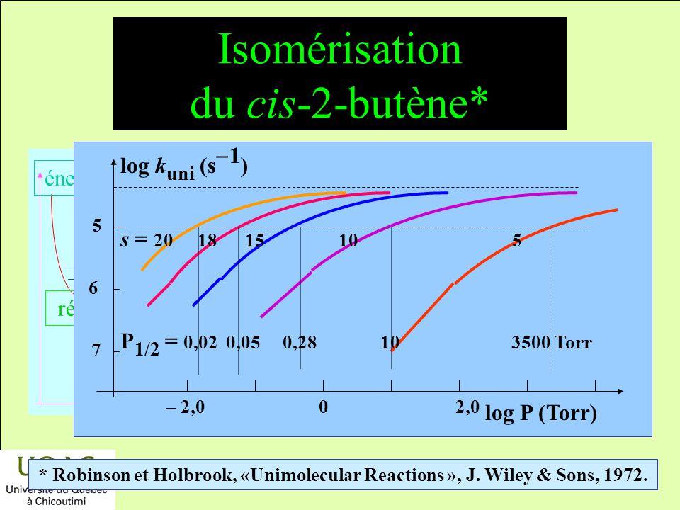 Isomérisation du cis-2-butène*
