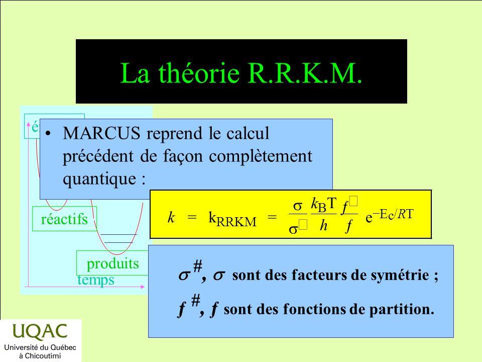 La théorie R.R.K.M. MARCUS reprend le calcul précédent de façon complètement quantique : k. = RRKM.