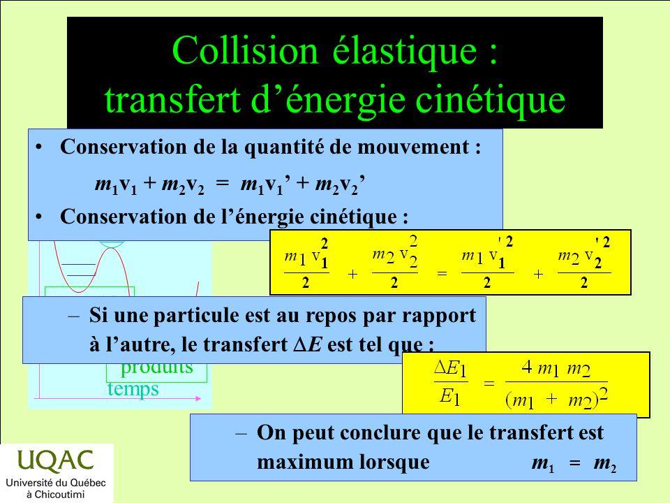 Collision élastique : transfert d'énergie cinétique