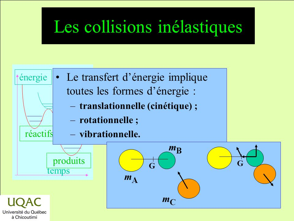 Les collisions inélastiques