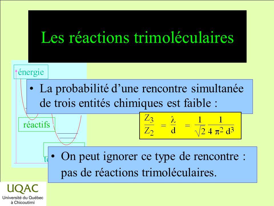 Les réactions trimoléculaires