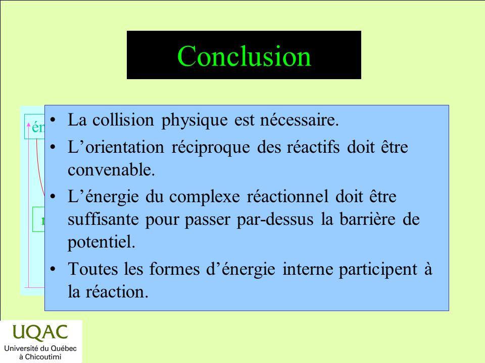 Conclusion La collision physique est nécessaire.