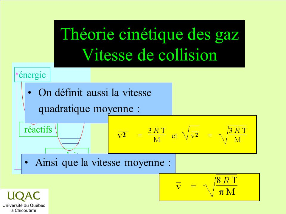 Théorie cinétique des gaz Vitesse de collision