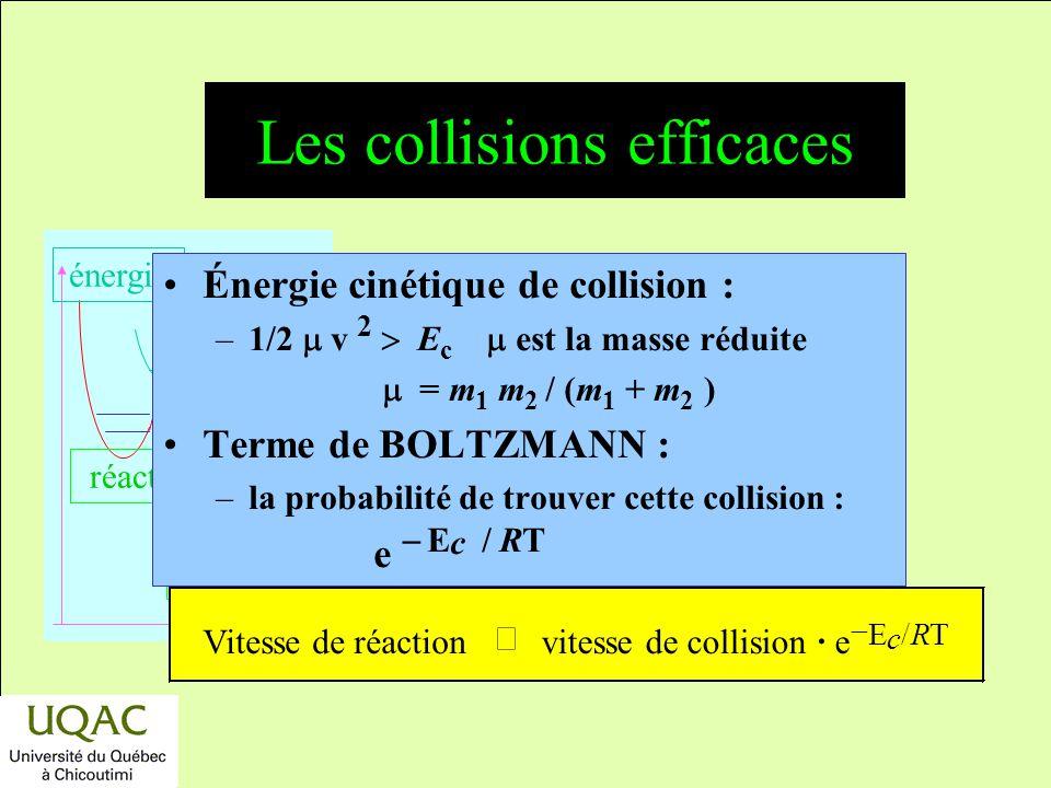 Les collisions efficaces