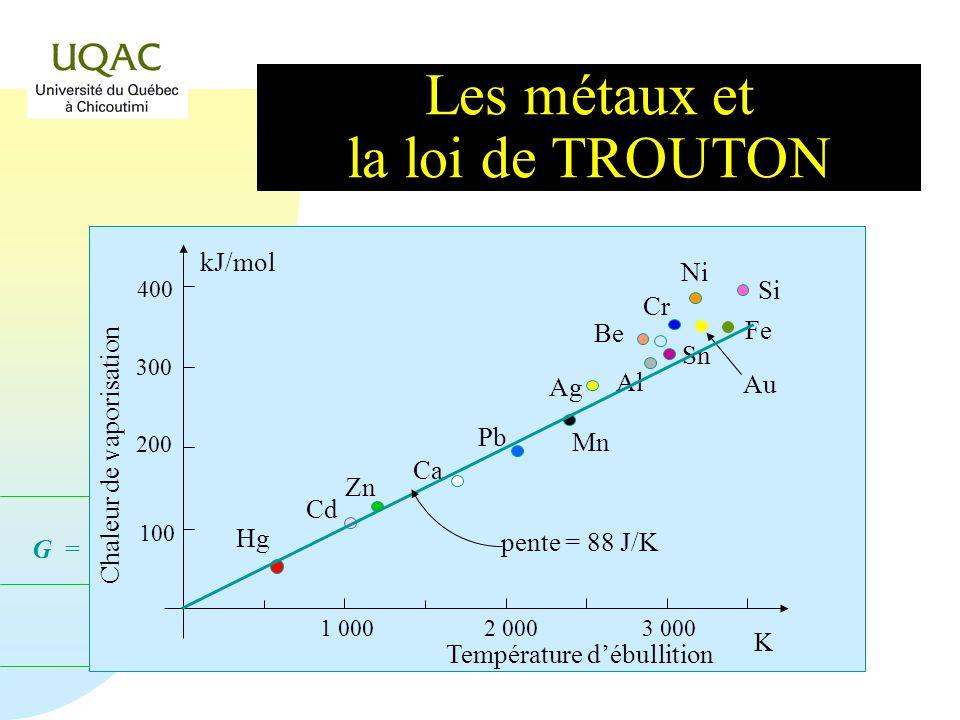 Les métaux et la loi de TROUTON