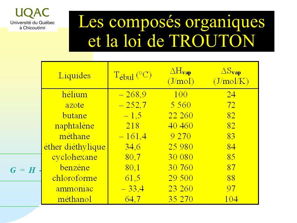 Les composés organiques et la loi de TROUTON