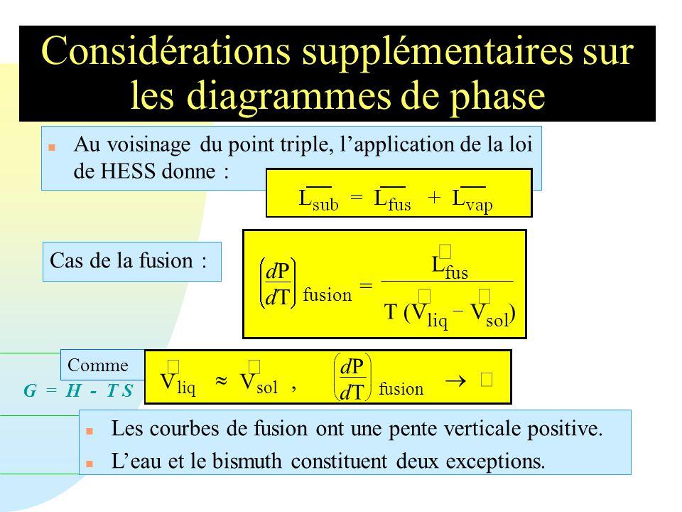 Considérations supplémentaires sur les diagrammes de phase