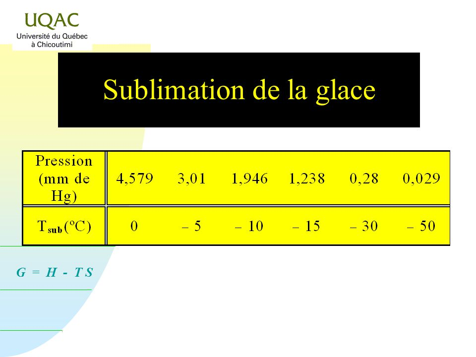 Sublimation de la glace
