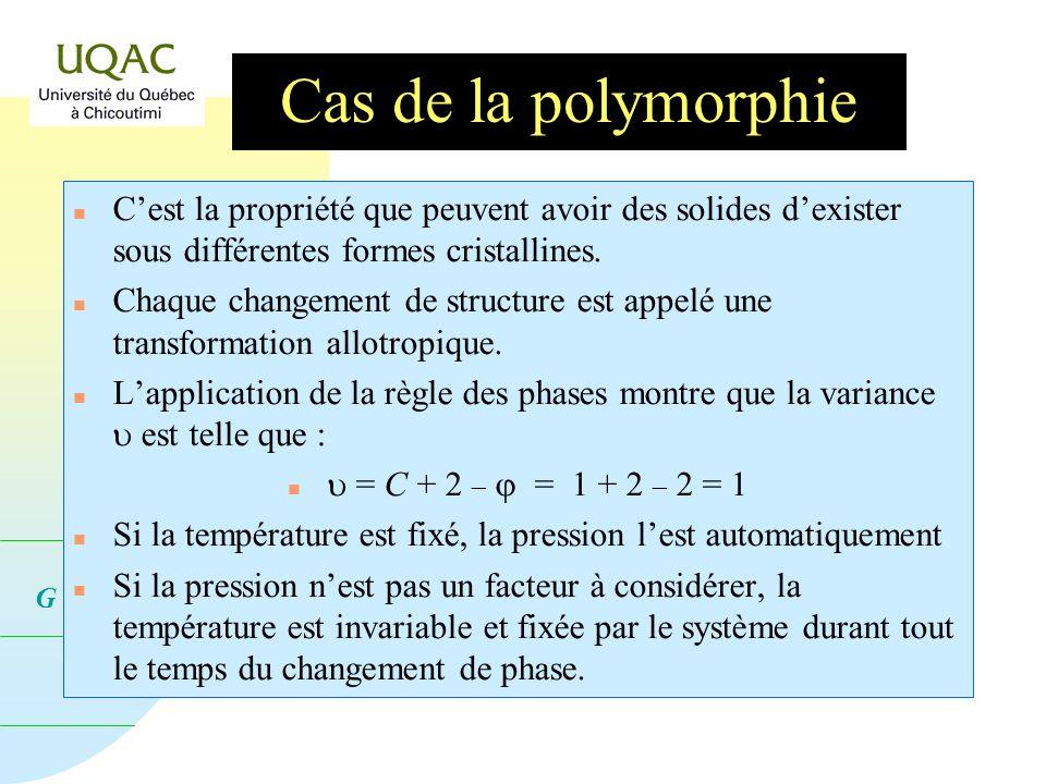 Cas de la polymorphie C'est la propriété que peuvent avoir des solides d'exister sous différentes formes cristallines.