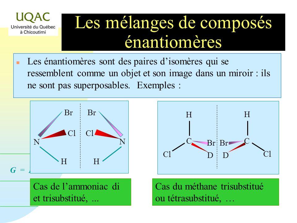 Les mélanges de composés énantiomères