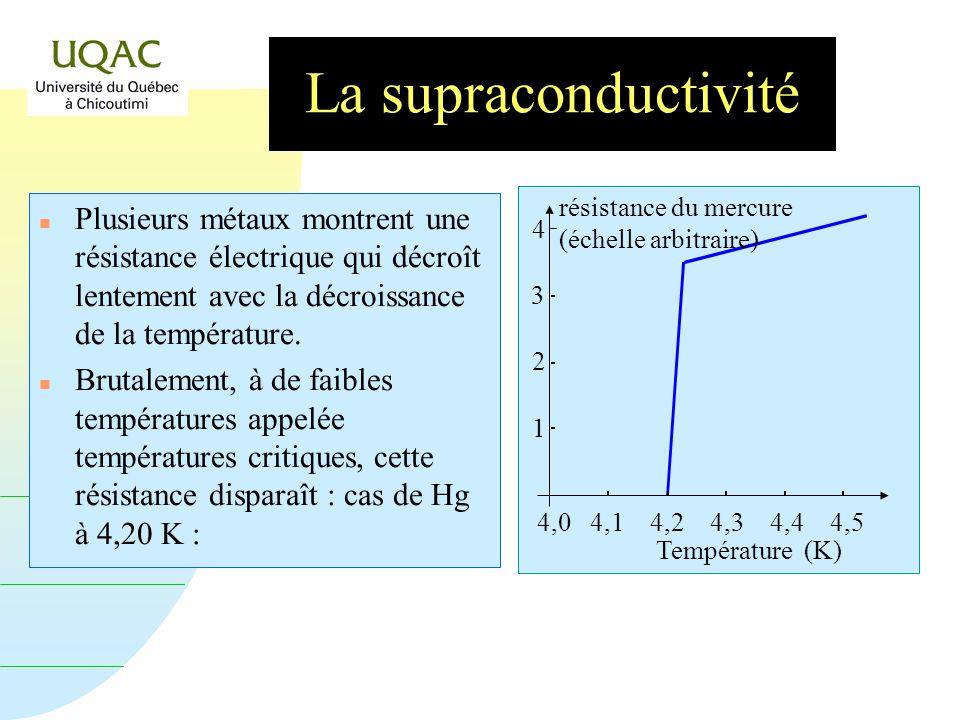 La supraconductivité Plusieurs métaux montrent une résistance électrique qui décroît lentement avec la décroissance de la température.