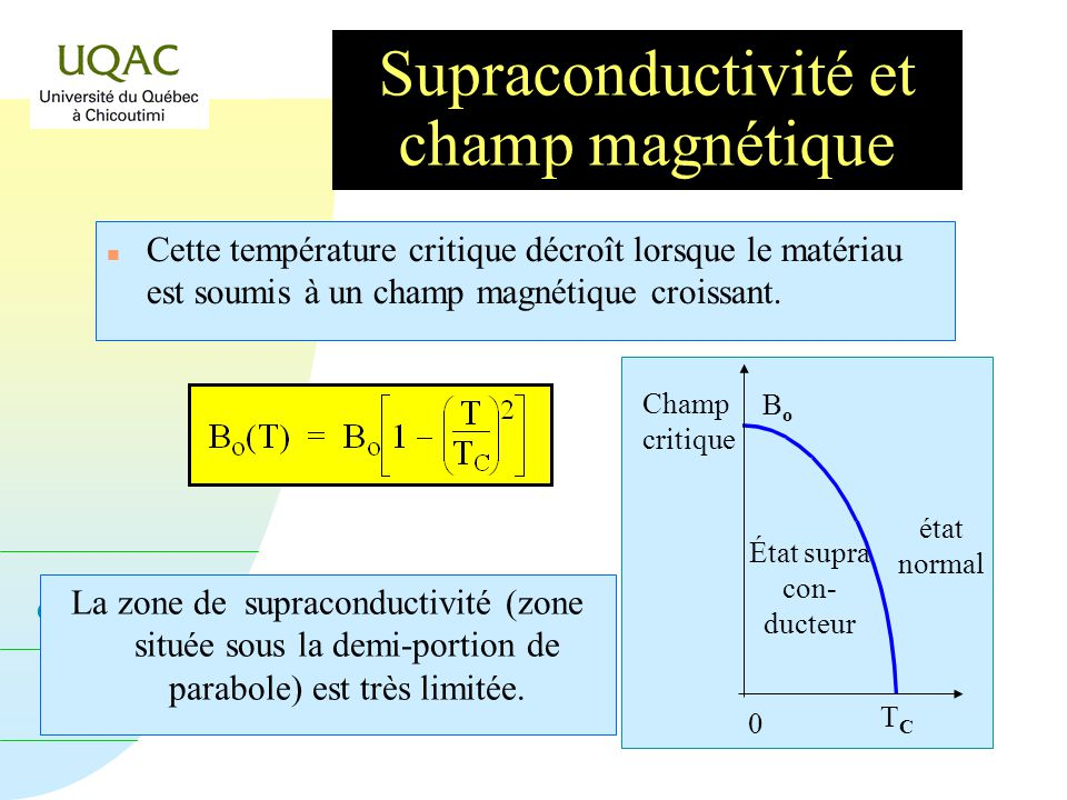 Supraconductivité et champ magnétique