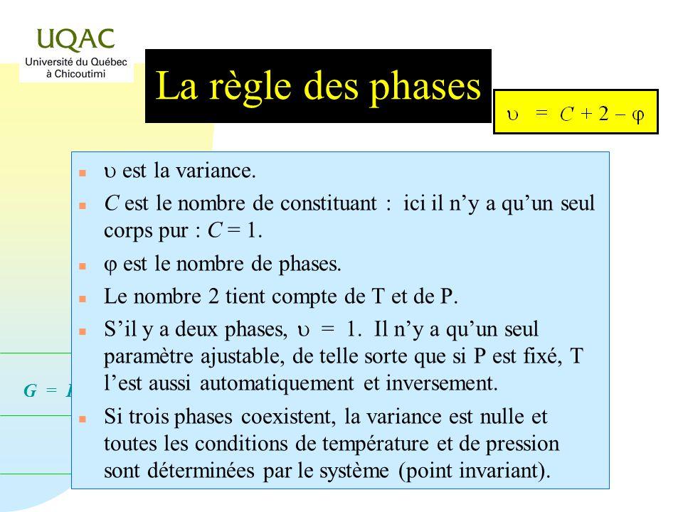 La règle des phases u est la variance.