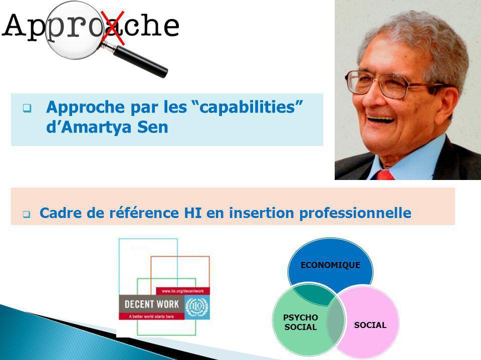 e Approche par les capabilities d'Amartya Sen