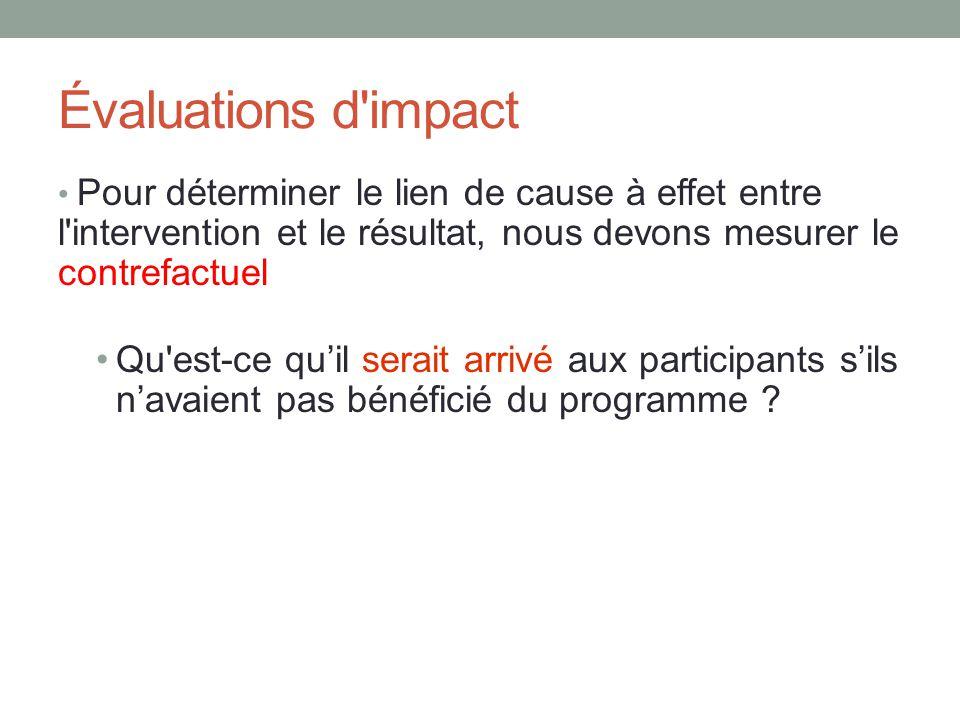 Évaluations d impact Pour déterminer le lien de cause à effet entre l intervention et le résultat, nous devons mesurer le contrefactuel.