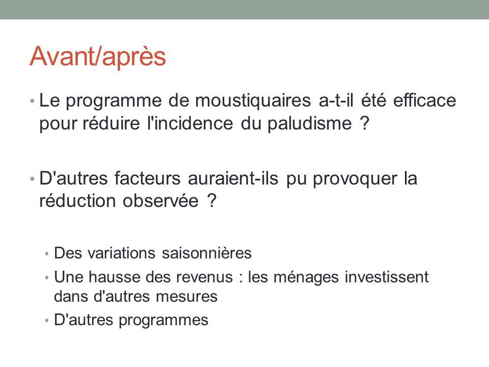 Avant/après Le programme de moustiquaires a-t-il été efficace pour réduire l incidence du paludisme