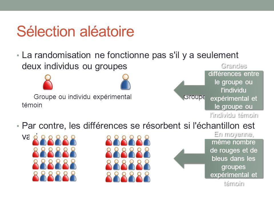 Sélection aléatoire La randomisation ne fonctionne pas s il y a seulement deux individus ou groupes.