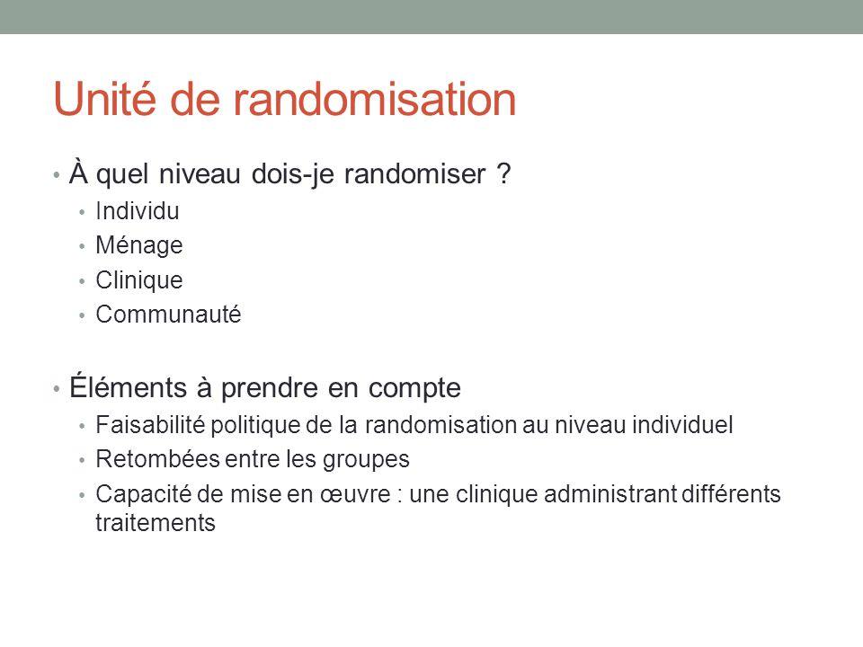 Unité de randomisation