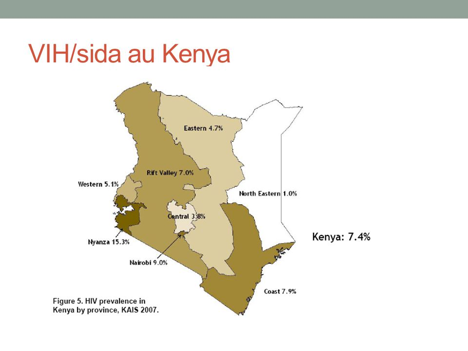 VIH/sida au Kenya