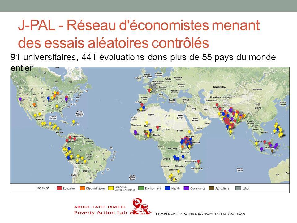 J-PAL - Réseau d économistes menant des essais aléatoires contrôlés