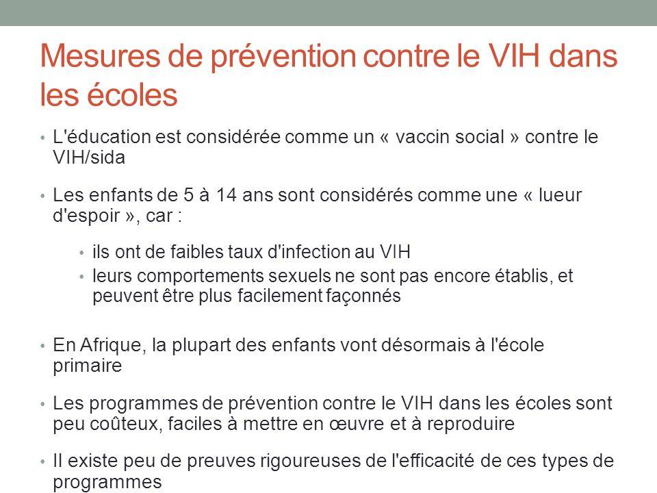 Mesures de prévention contre le VIH dans les écoles