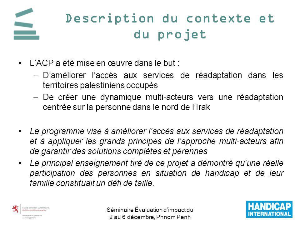 Description du contexte et du projet