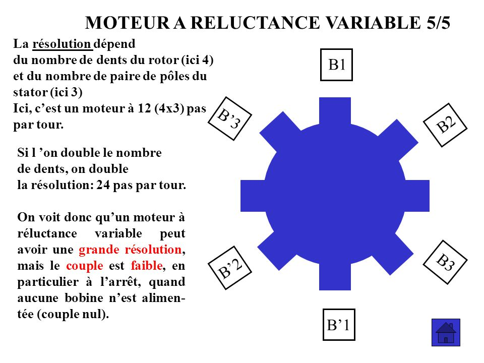 MOTEUR A RELUCTANCE VARIABLE 5/5