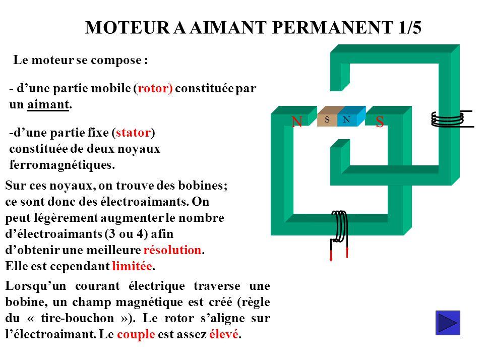 MOTEUR A AIMANT PERMANENT 1/5