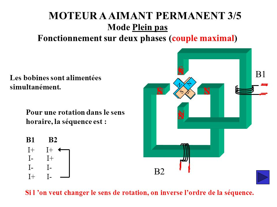Fonctionnement sur deux phases (couple maximal)