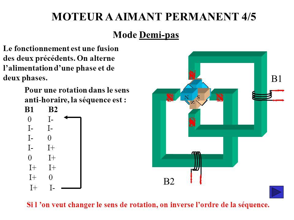 MOTEUR A AIMANT PERMANENT 4/5