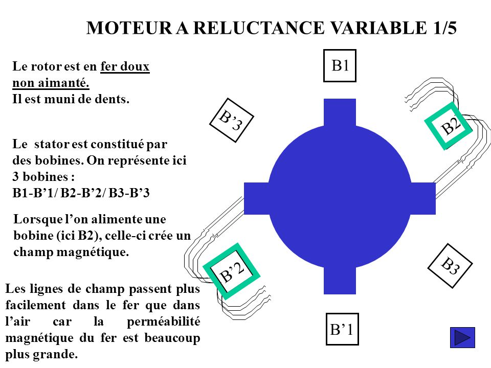 MOTEUR A RELUCTANCE VARIABLE 1/5