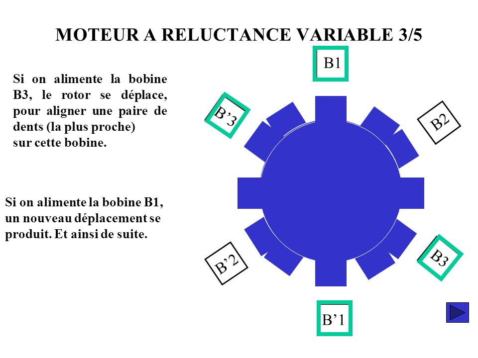 MOTEUR A RELUCTANCE VARIABLE 3/5
