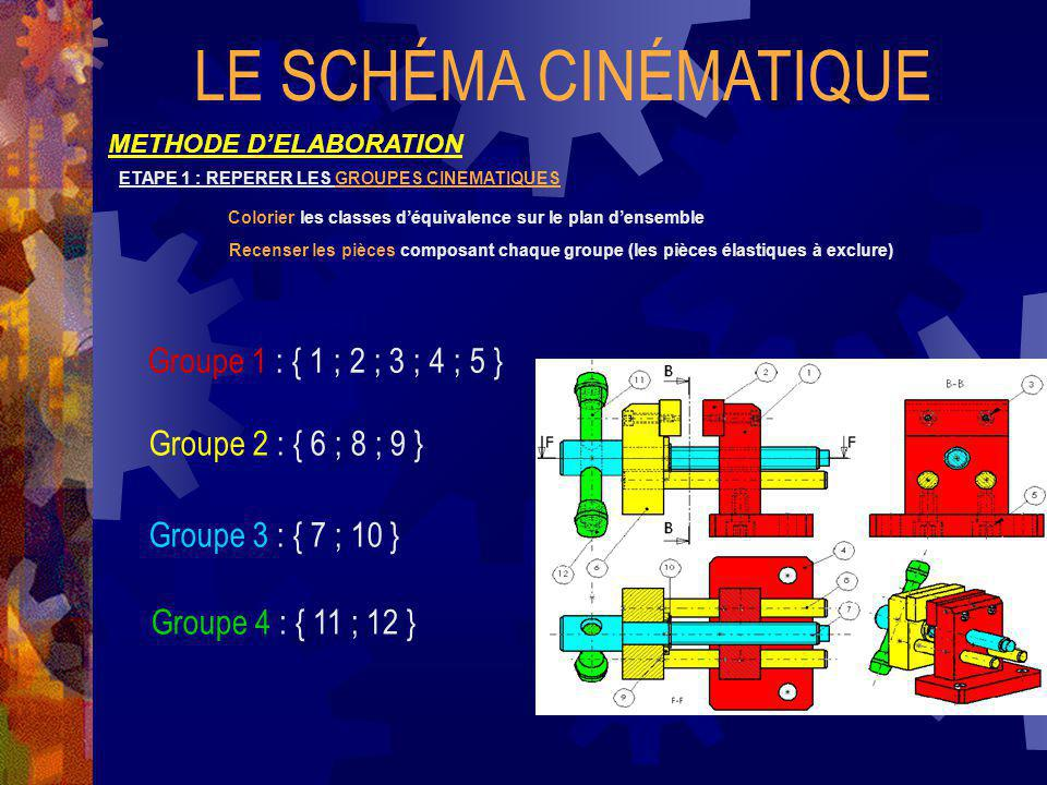 LE SCHÉMA CINÉMATIQUE Groupe 1 : { 1 ; 2 ; 3 ; 4 ; 5 }