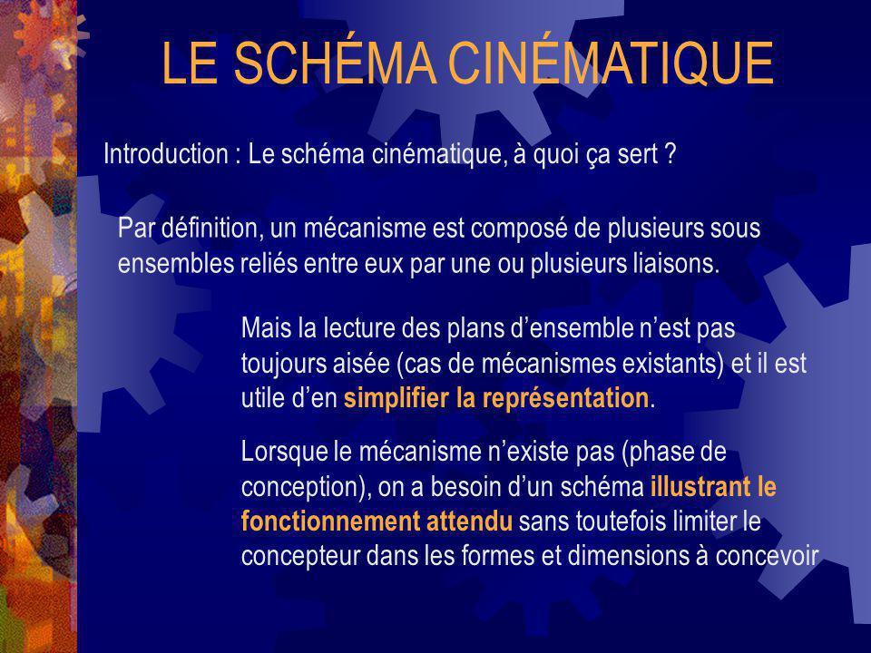 LE SCHÉMA CINÉMATIQUE Introduction : Le schéma cinématique, à quoi ça sert