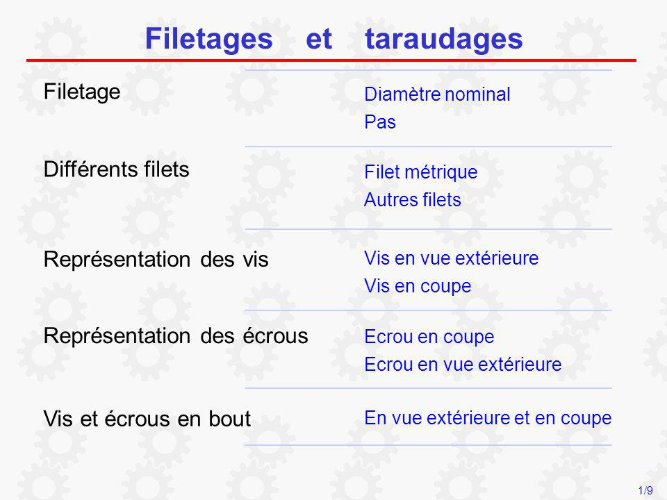 Filetages et taraudages