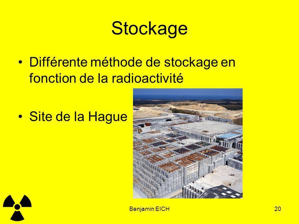 Stockage Différente méthode de stockage en fonction de la radioactivité.