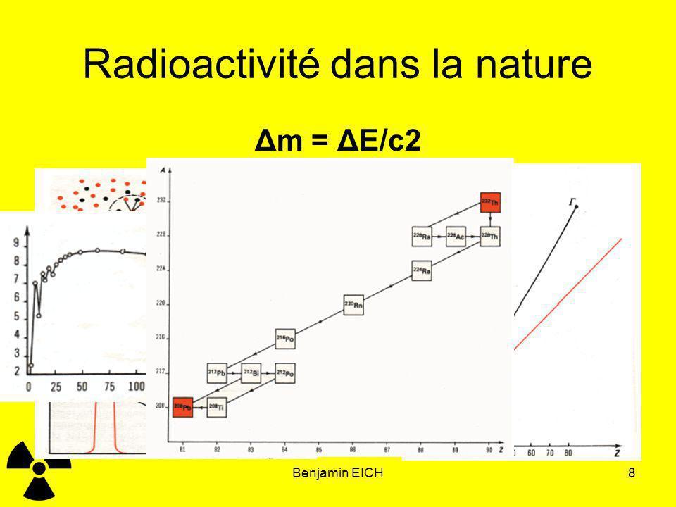 Radioactivité dans la nature