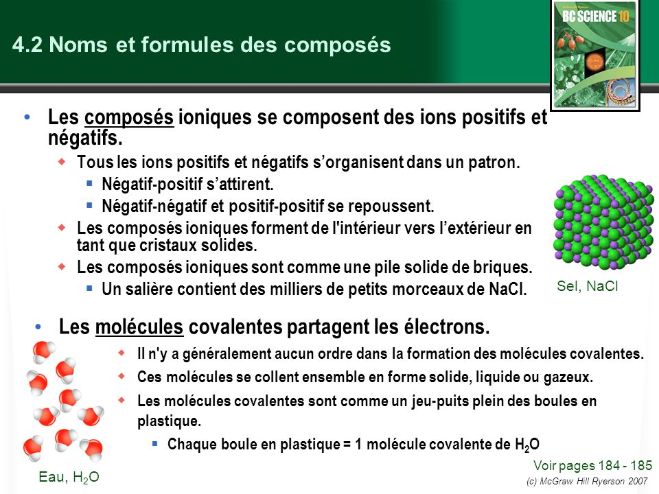 4.2 Noms et formules des composés