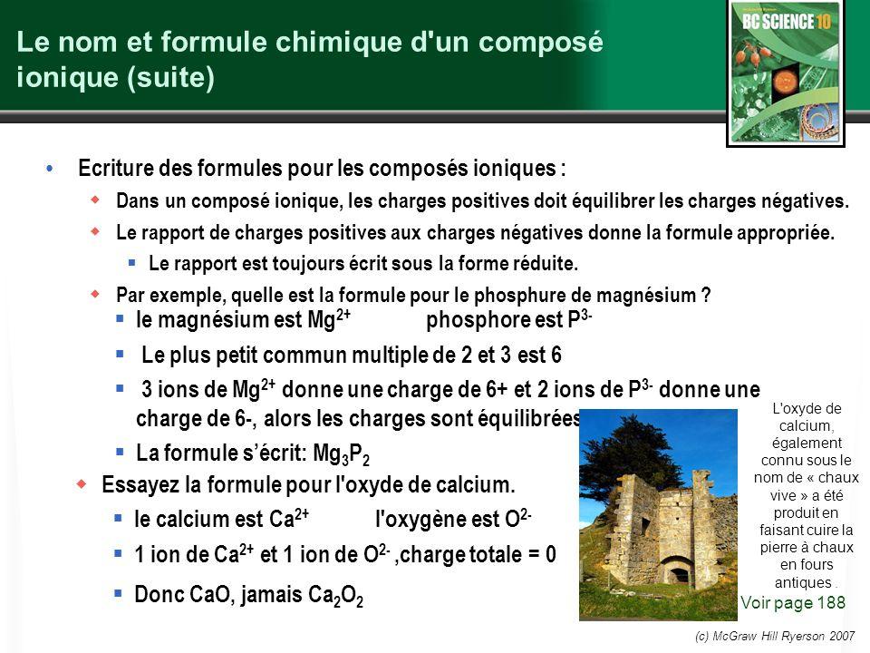 Le nom et formule chimique d un composé ionique (suite)