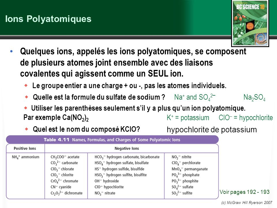 Ions Polyatomiques
