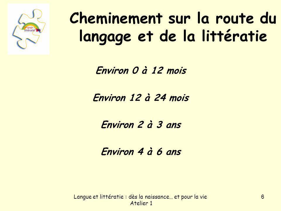 Cheminement sur la route du langage et de la littératie