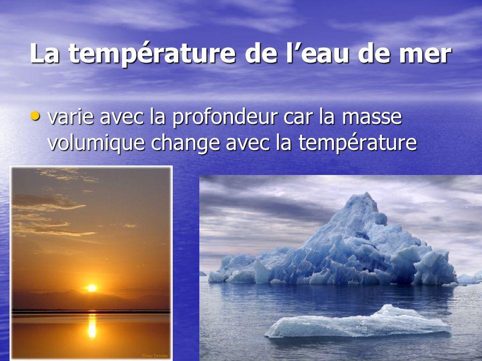 La température de l'eau de mer