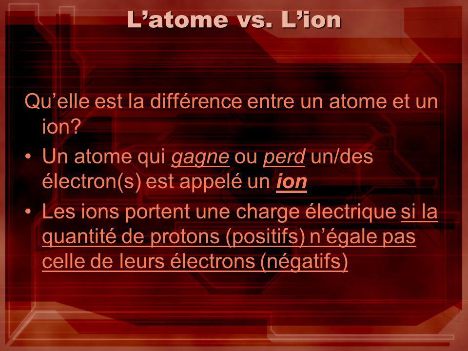 L'atome vs. L'ion Qu'elle est la différence entre un atome et un ion