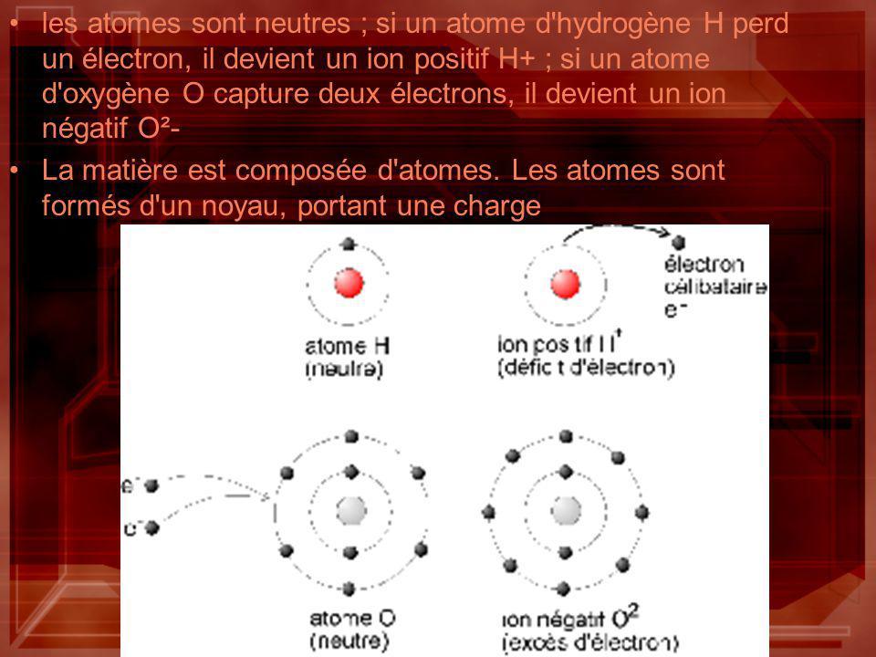 les atomes sont neutres ; si un atome d hydrogène H perd un électron, il devient un ion positif H+ ; si un atome d oxygène O capture deux électrons, il devient un ion négatif O²-